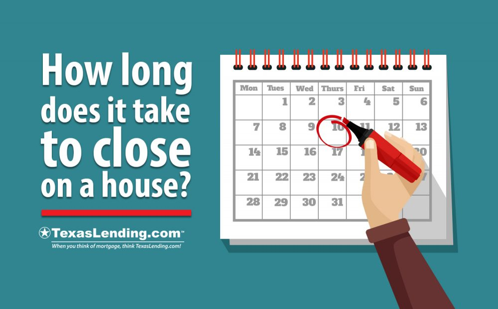 how long does it take to close on a house
